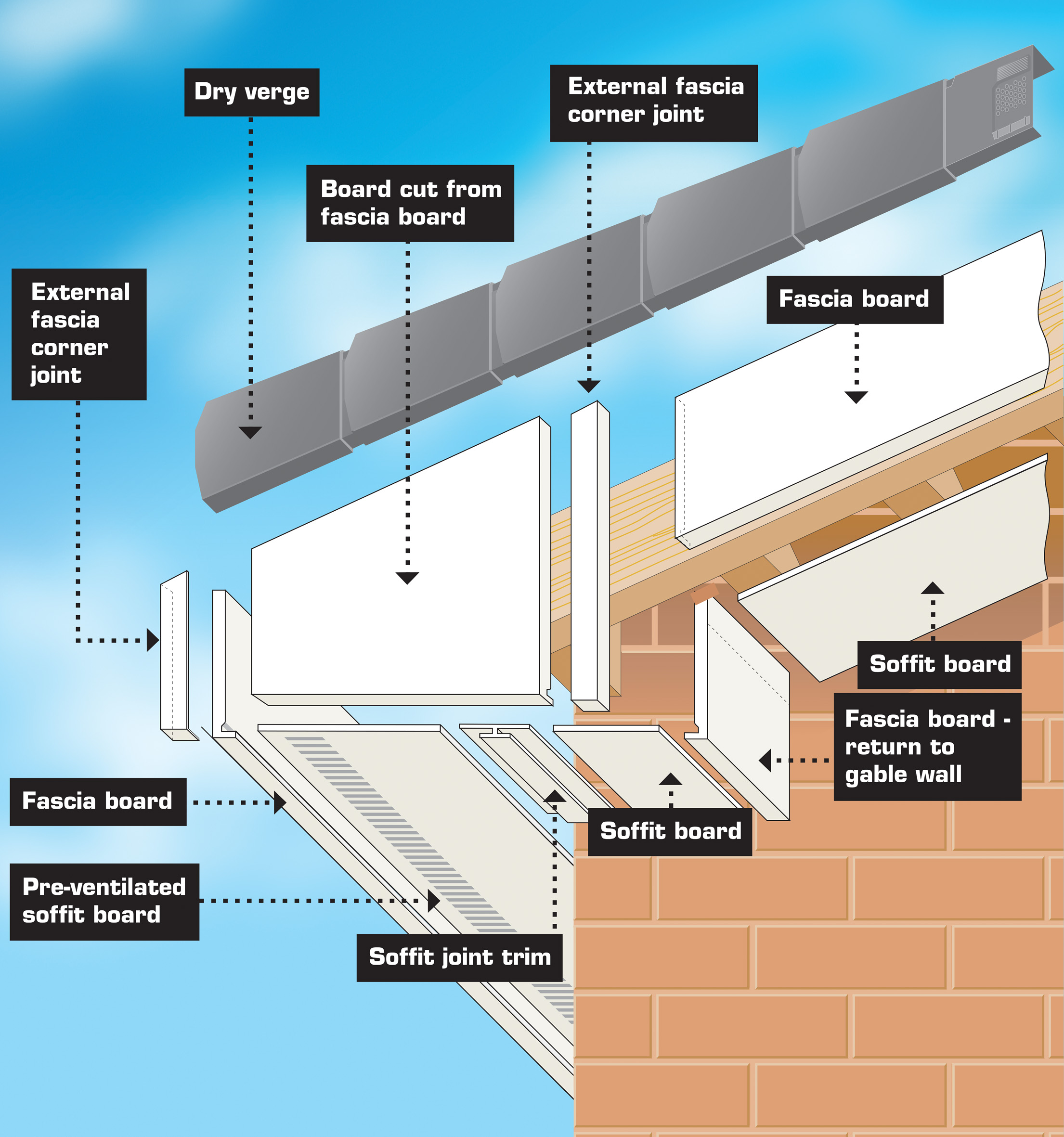 Upvc Fascias Amp Soffits Tl Contractors