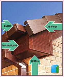 rooflinediagram